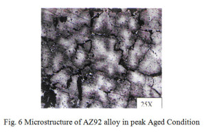 Fig. 6 Microstructure of AZ92 alloy in peak Aged Condition