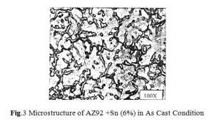 Fig.3 Microstructure of AZ92 +Sn (6%) in As Cast Condition