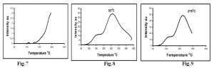 Vol10_No2_Thermo_Dr_Fig7-9