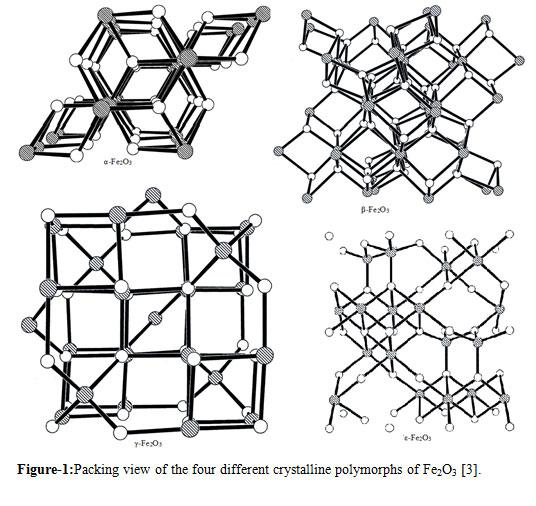 Chloramphenicol Palmitate Structure