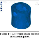 Figure 14:  Deformed shape scaffold intersection joints