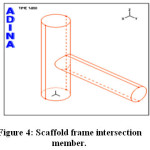 Figure 4: Scaffold frame intersection member