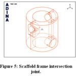 Figure 5: Scaffold frame intersection joint