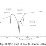 Fig. 3d: DSC graph of Sn81.3Bi15Zn3Cu0.7 alloy